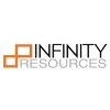 Infinity Human Resources Sweden AB